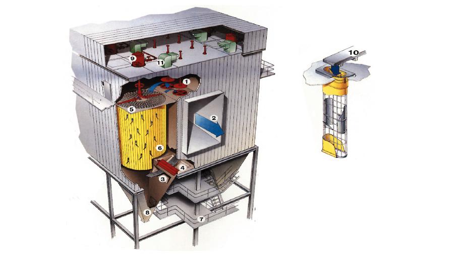 的研究与设计具有重要的意义。 烟气循环流化床干法脱硫((CFB-FGD)的土艺流程简介 锅炉燃料中的硫在燃烧过程中与氧反应生成硫氧化物(主要是SOZ和S03,本工艺所要脱除的就是锅炉尾气中的有害气体SO:和S03。一个典型的CFB-FGD系统由一级电除尘器、吸收剂制备及供应、吸收塔、物料再循环、工艺水系统、流化风系统、脱硫除尘器以及仪表控制系统等组成,其工艺流程如图所示。  从锅炉的空气预热器出来的烟气温度一般为120^-1800C左右,通过预除尘器后从底部进吸收塔(当脱硫渣与粉煤灰需要分别处理时,才需要